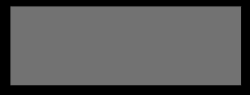 Cadel logo - Easy Fire